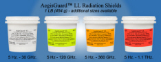 AegisGuard LL Radiation Shields